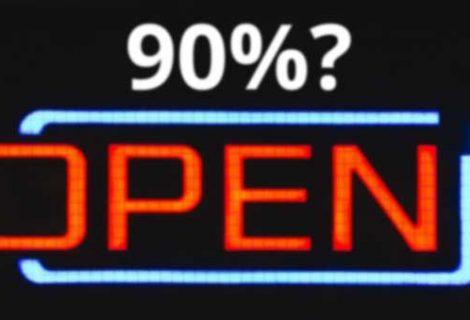 99% Verfügbarkeit – Ist das gut oder Marketing?